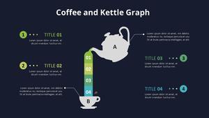 주전자 Graph 인포그래픽 (Coffee Shop)
