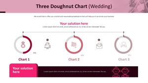 3 도넛형 차트 (웨딩)