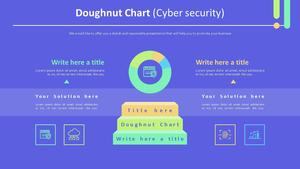 도넛 Chart (사이버보안)