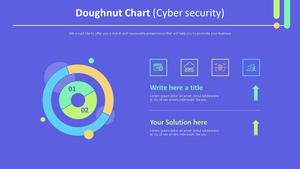 도넛 차트 (사이버보안)
