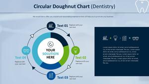 원형 도넛 차트 (치과)