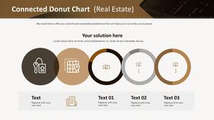 연결된 도넛형 Chart (부동산)