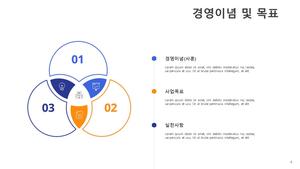 [2021년] 사무빌딩 건설업 회사소개서