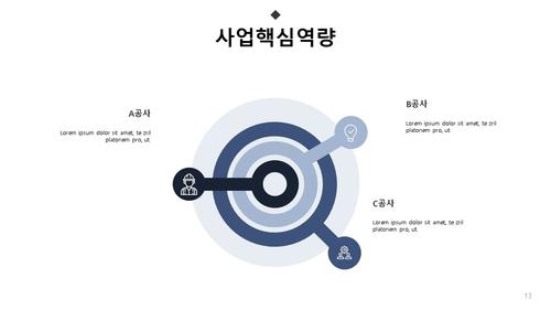 회사소개서 주상복합 건설업 - 섬네일 14page