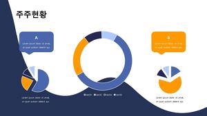 일반통신 공사업 회사소개서 (건설업) #10