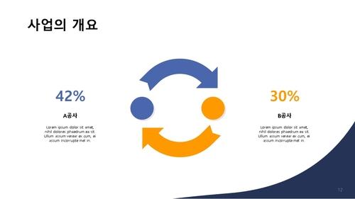 일반통신 공사업 회사소개서 (건설업) - 섬네일 13page