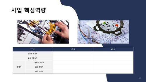 일반통신 공사업 회사소개서 (건설업) - 섬네일 14page