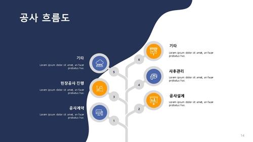 일반통신 공사업 회사소개서 (건설업) - 섬네일 15page