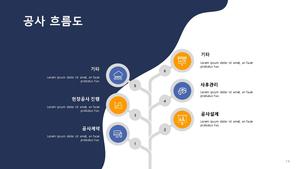 일반통신 공사업 회사소개서 (건설업) #15