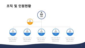 일반통신 공사업 회사소개서 (건설업) #24