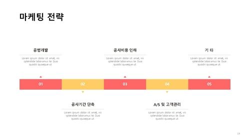 사업제안서 (테마파크) - 섬네일 19page