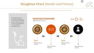 도넛 Chart (헬스&피트니스)
