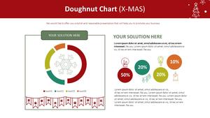 도넛형 Chart (X-MAS)