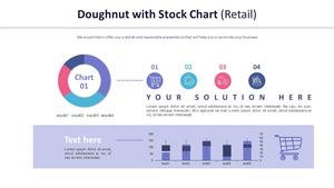 도넛형 & 주식형 Mixed Chart (리테일)