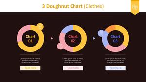 3 도넛형 Chart (의류)