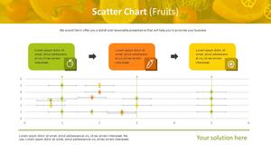 분산형 차트 (과일)