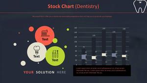 주식형 Chart (치과)