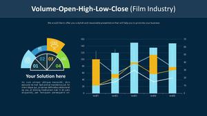 주식형 Chart : 시가-고가-저가-종가 (영화산업)