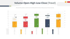 주식형 Chart : 시가-고가-저가-종가 (여행)