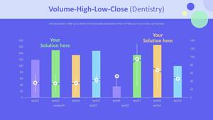 볼륨 주식형 차트 : 고가-저가-종가 (치의학)