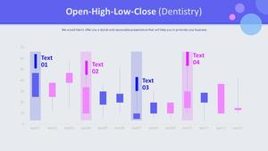 주식형 차트 : 시가-고가-저가-종가 (치의학)