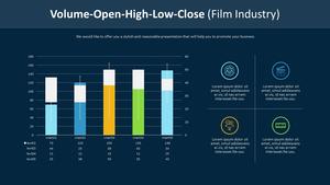 주식형 차트 : 시가-고가-저가-종가 (영화산업)