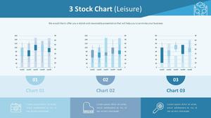 3 주식형 Chart (여가활동)