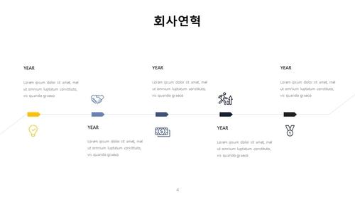 (건설업) 미장방수공사업 표준 사업계획서 - 섬네일 5page