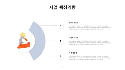 (건설업) 미장방수공사업 표준 사업계획서 - 섬네일 12page