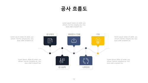 (건설업) 미장방수공사업 표준 사업계획서 - 섬네일 13page