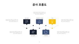 (건설업) 미장방수공사업 표준 사업계획서 #13