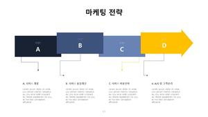 (건설업) 미장방수공사업 표준 사업계획서 #18