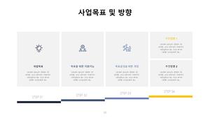 (건설업) 미장방수공사업 표준 사업계획서 #21