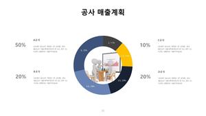 (건설업) 미장방수공사업 표준 사업계획서 #26