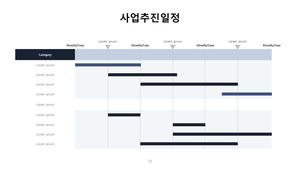 (건설업) 미장방수공사업 표준 사업계획서 #27