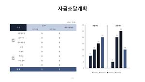 (건설업) 미장방수공사업 표준 사업계획서 #30