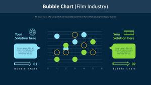 거품형 Chart (영화산업)