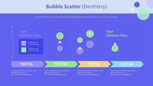 거품형 차트 (치의학)