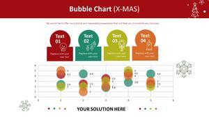 거품형 Chart (X-MAS)