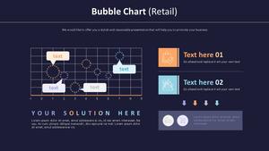 거품형 Chart (리테일)