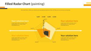 방사형 차트 (페인팅)