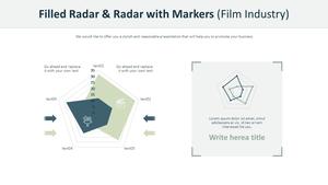 표식이 있는 방사형 Chart (영화산업)