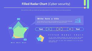 방사형 Chart (사이버보안)