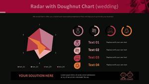 방사형 & 도넛형 혼합차트 (웨딩)