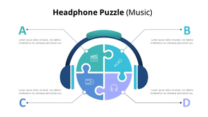 Headphone 퍼즐형 다이어그램 (Music)