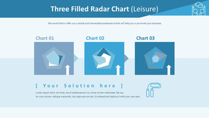 3 방사형 Chart (여가활동)