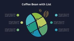 원두 List 퍼즐형 다이어그램 (Coffee Shop)