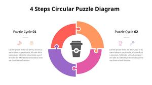 4단계 원형 퍼즐 Diagram (Coffee Shop)