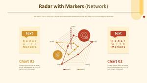 마커가 있는 방사형 Chart (네트워크)