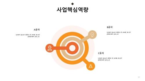 표준 사업계획서_포장공사 - 섬네일 12page
